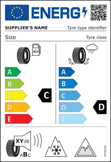 5/6/21: New Tyre Labelling Regulation Published